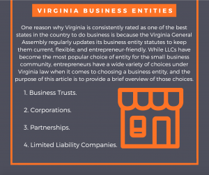 Virginia Business Entities Graphic